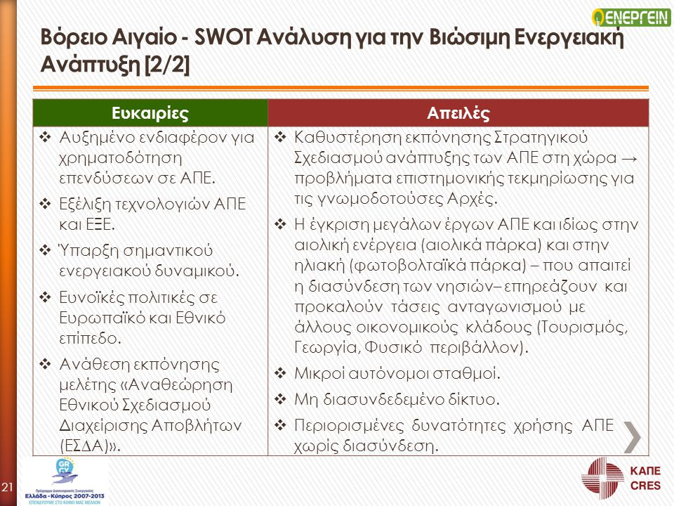 Βόρειο Αιγαίο - SWOT Ανάλυση για την Βιώσιμη Ενεργειακή Ανάπτυξη [2/2]